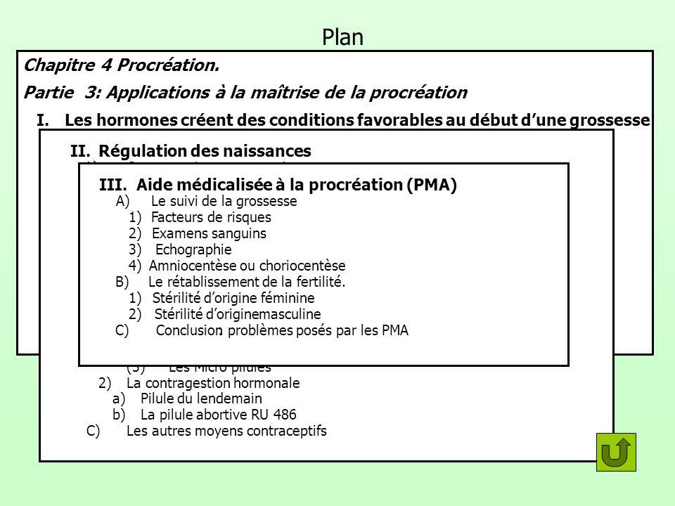 Plan Chapitre 4 Procréation. Partie 3: Applications à la maîtrise de la procréation I.Les hormones créent des conditions favorables au début dune gros