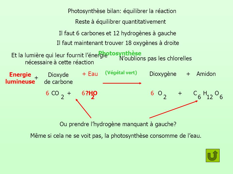 Photosynthèse bilan: équilibrer la réaction Dioxyde de carbone CO 2 Dioxygène O 2 66 Ou prendre lhydrogène manquant à gauche.