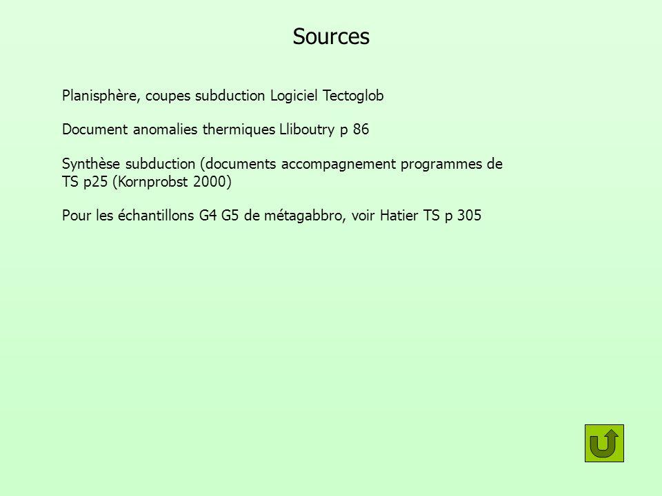 Sources Planisphère, coupes subduction Logiciel Tectoglob Document anomalies thermiques Lliboutry p 86 Synthèse subduction (documents accompagnement p