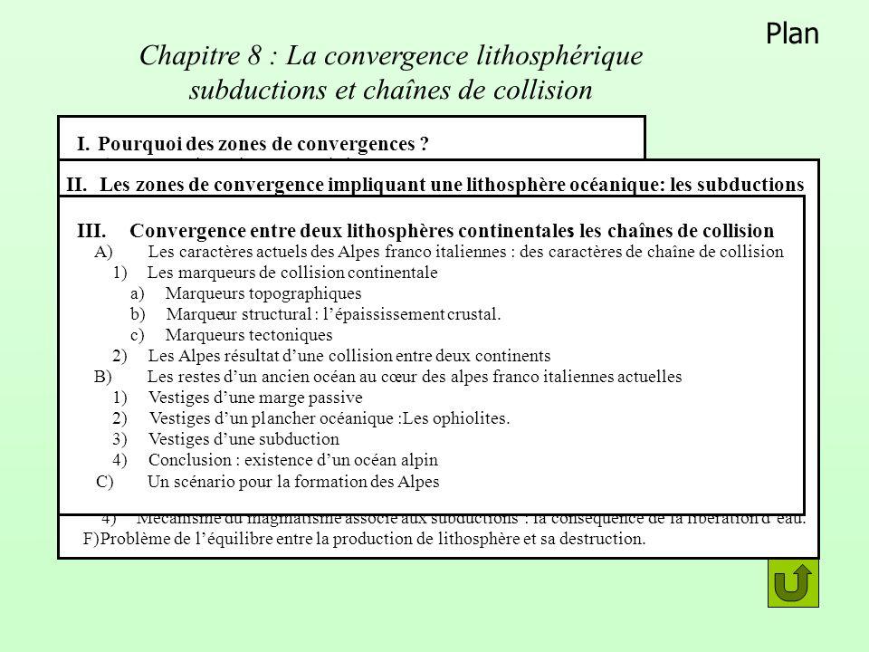 Plan Chapitre 8 : La convergence lithosphérique subductions et chaînes de collision I.Pourquoi des zones de convergences ? A)Rappels sur la structure