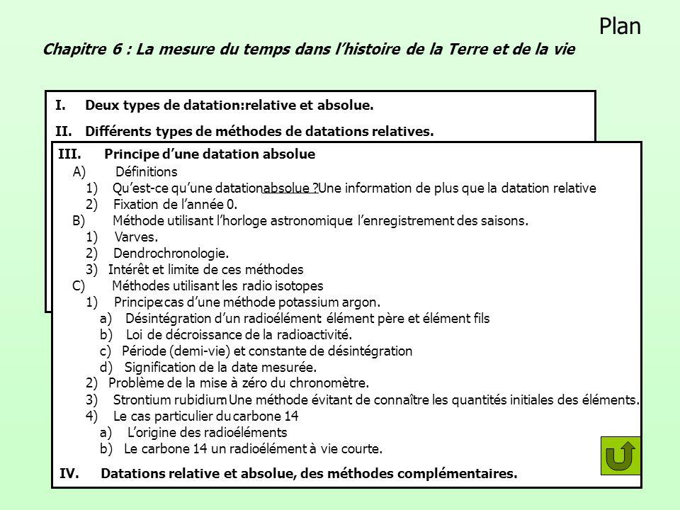 Plan Chapitre 6 : La mesure du temps dans lhistoire de la Terre et de la vie I.Deux types de datation :relative et absolue.