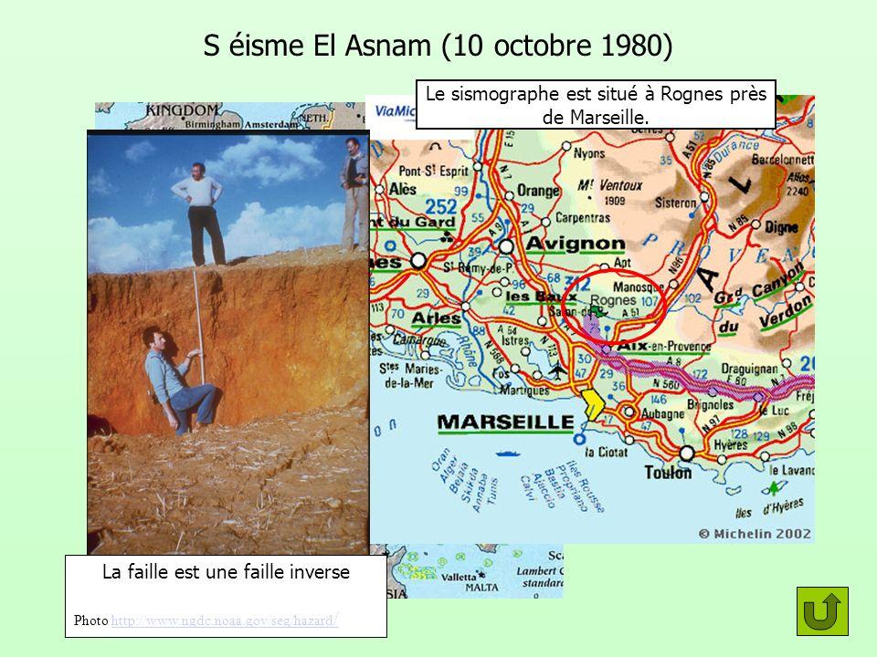 Le séisme a eu lieu à El Asnam (Chlef) S éisme El Asnam (10 octobre 1980) Le sismographe est situé à Rognes près de Marseille. La faille est une faill