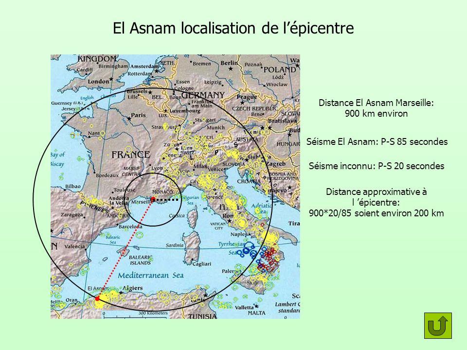El Asnam localisation de lépicentre Distance El Asnam Marseille: 900 km environ Séisme El Asnam: P-S 85 secondes Séisme inconnu: P-S 20 secondes Dista