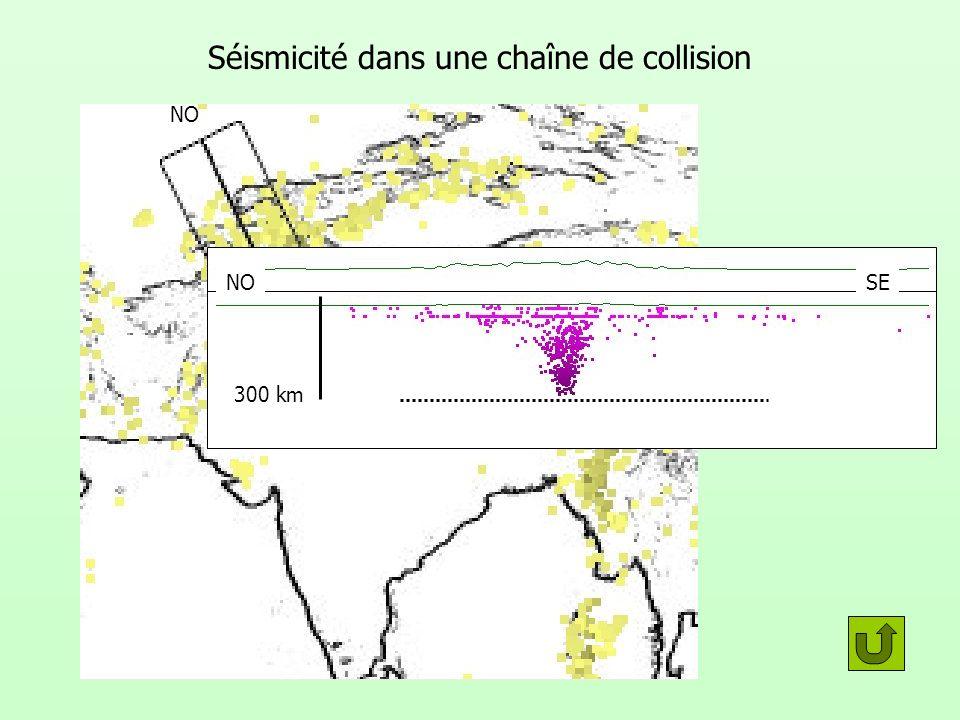 Séismicité dans une chaîne de collision NO SE 300 km NOSE