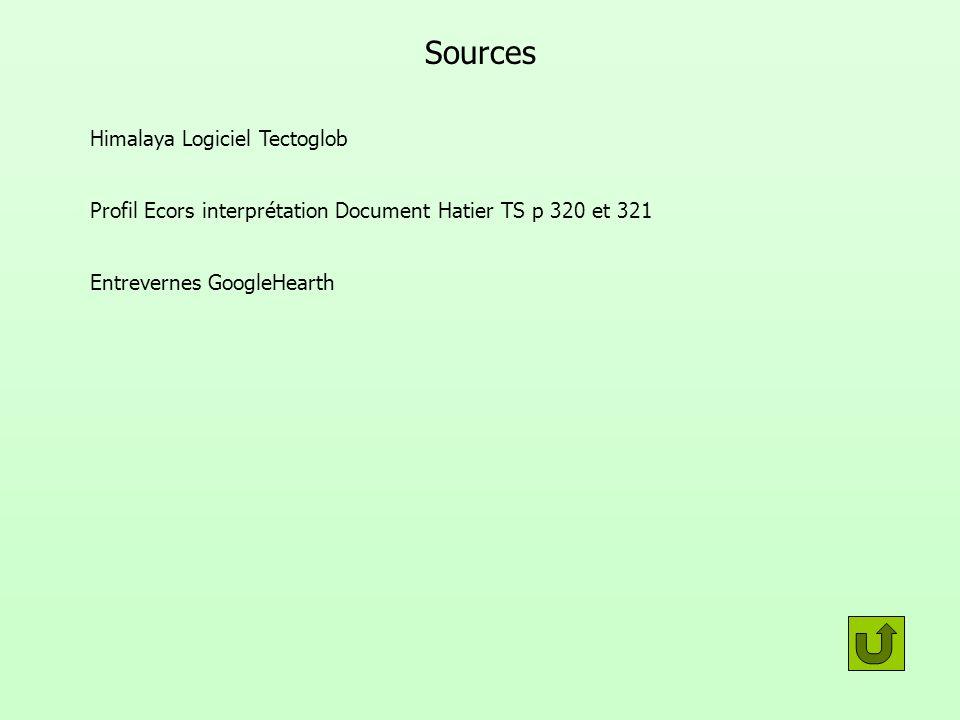 Sources Himalaya Logiciel Tectoglob Profil Ecors interprétation Document Hatier TS p 320 et 321 Entrevernes GoogleHearth