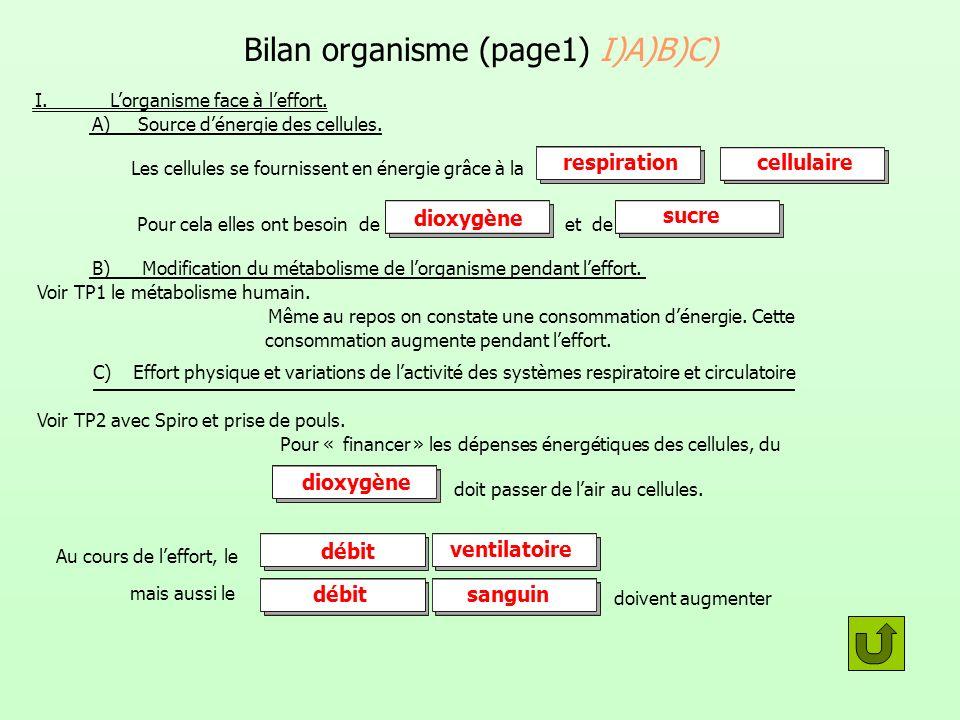 Bilan organisme (page1) II) A)1)2)3 II.Lappareil respiratoire.