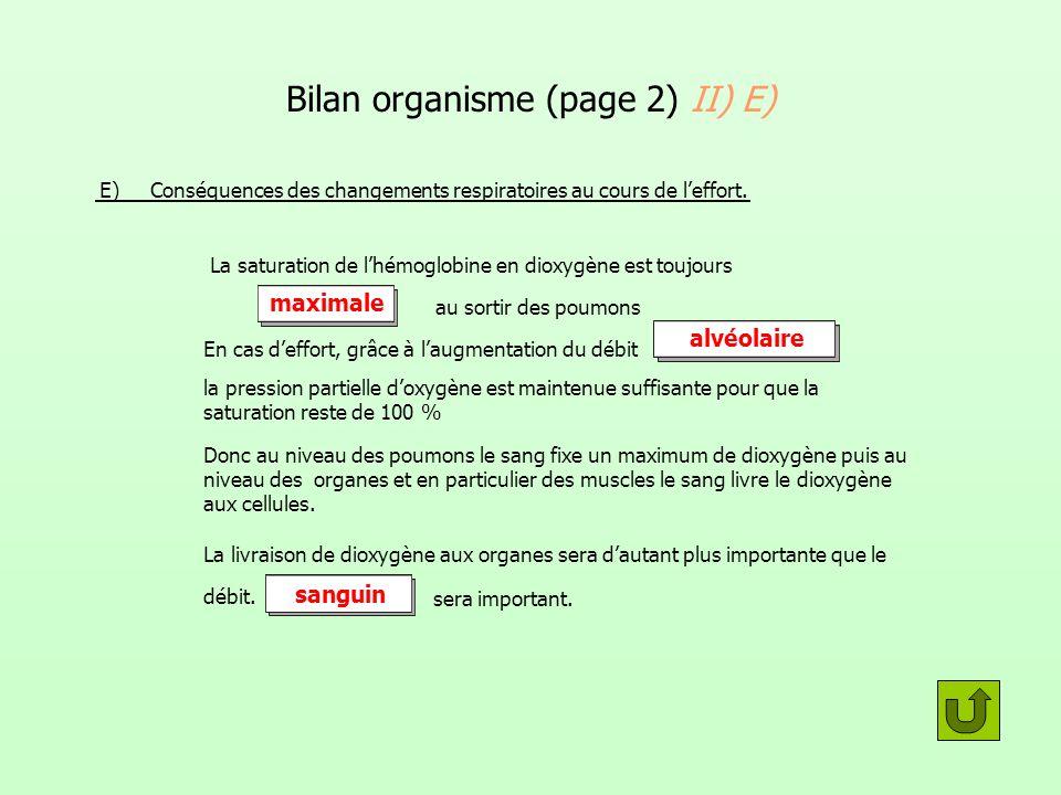 Bilan organisme (page 2) II) E) E) Conséquences des changements respiratoires au cours de leffort. La saturation de lhémoglobine en dioxygène est touj