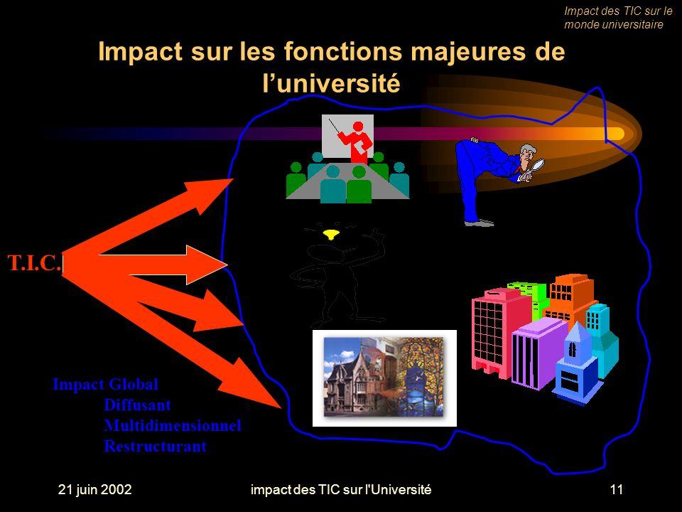 21 juin 2002impact des TIC sur l Université11 Impact sur les fonctions majeures de luniversité T.I.C.