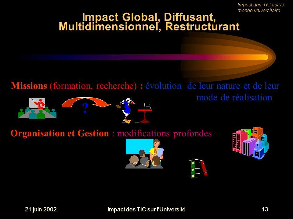 21 juin 2002impact des TIC sur l Université13 Impact Global, Diffusant, Multidimensionnel, Restructurant Missions (formation, recherche) : évolution de leur nature et de leur mode de réalisation Organisation et Gestion : modifications profondes .