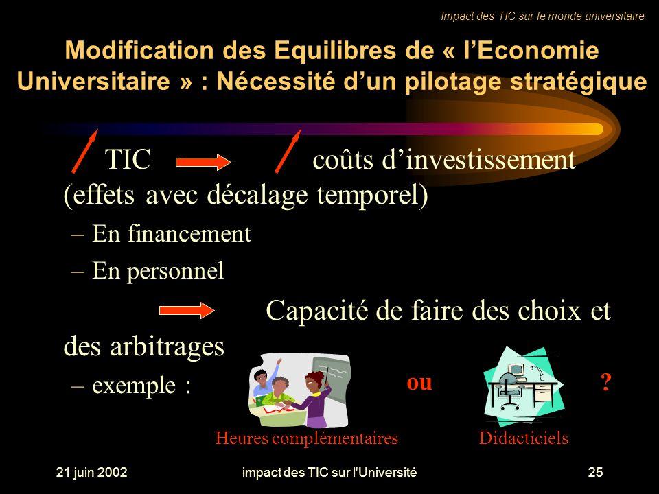 21 juin 2002impact des TIC sur l Université25 Modification des Equilibres de « lEconomie Universitaire » : Nécessité dun pilotage stratégique TIC coûts dinvestissement (effets avec décalage temporel) –En financement –En personnel Capacité de faire des choix et des arbitrages –exemple : ou .