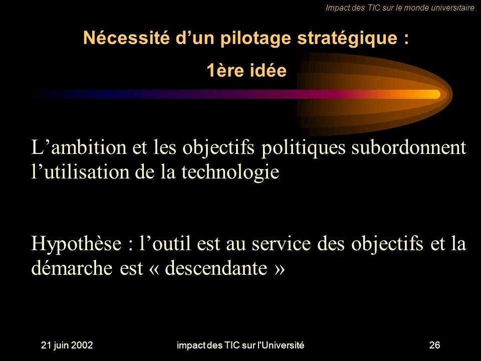 21 juin 2002impact des TIC sur l Université26 Nécessité dun pilotage stratégique : 1ère idée Lambition et les objectifs politiques subordonnent lutilisation de la technologie Hypothèse : loutil est au service des objectifs et la démarche est « descendante » Impact des TIC sur le monde universitaire