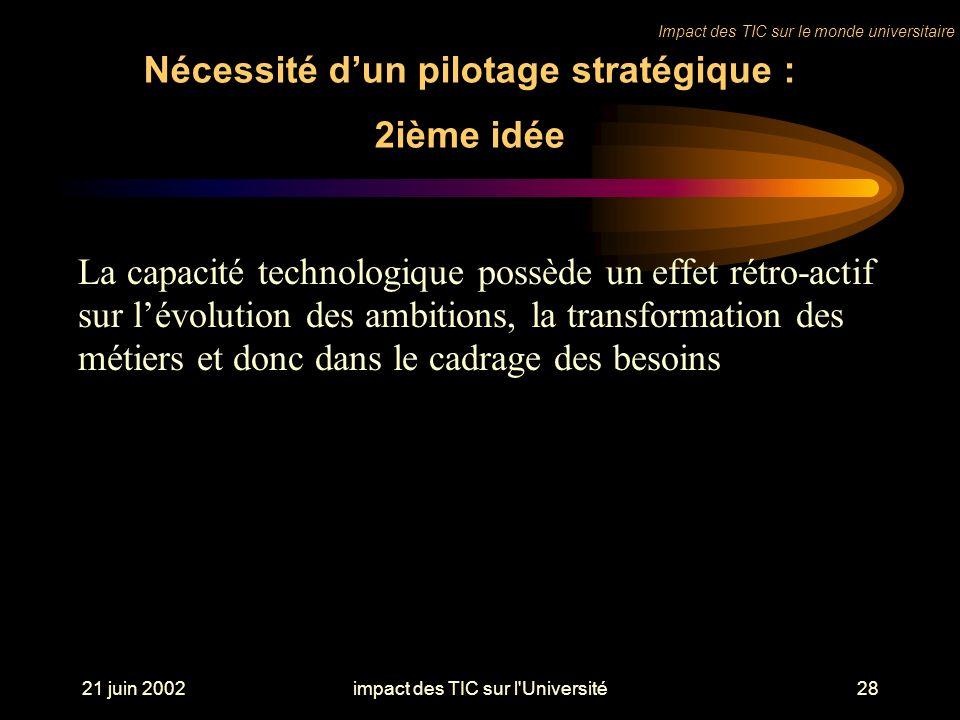 21 juin 2002impact des TIC sur l Université28 Nécessité dun pilotage stratégique : 2ième idée La capacité technologique possède un effet rétro-actif sur lévolution des ambitions, la transformation des métiers et donc dans le cadrage des besoins Impact des TIC sur le monde universitaire