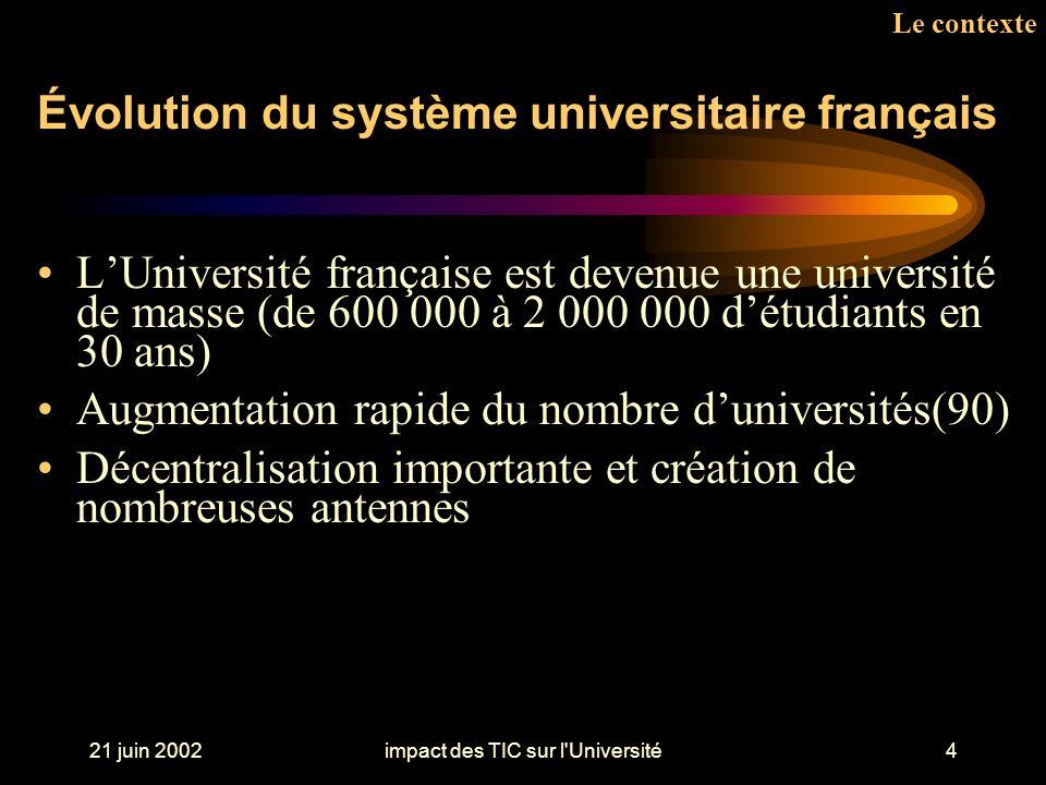 21 juin 2002impact des TIC sur l Université4 Le contexte LUniversité française est devenue une université de masse (de 600 000 à 2 000 000 détudiants en 30 ans) Augmentation rapide du nombre duniversités(90) Décentralisation importante et création de nombreuses antennes Évolution du système universitaire français