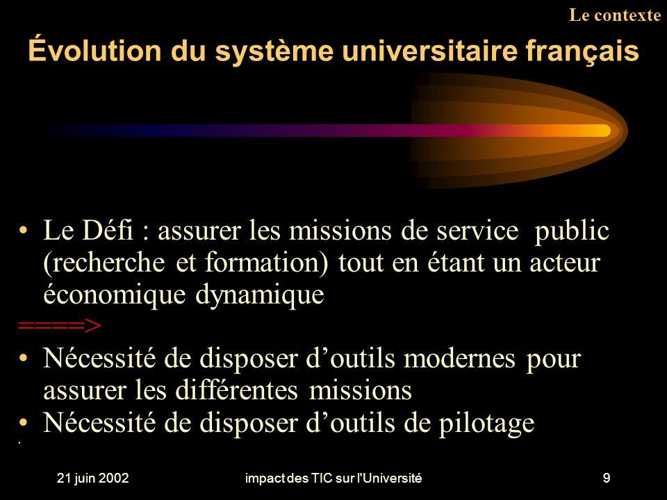 21 juin 2002impact des TIC sur l Université10 En guise de conclusion Le contexte Impact des TIC sur le monde universitaire Nécessité dune volonté politique et dun pilotage stratégique