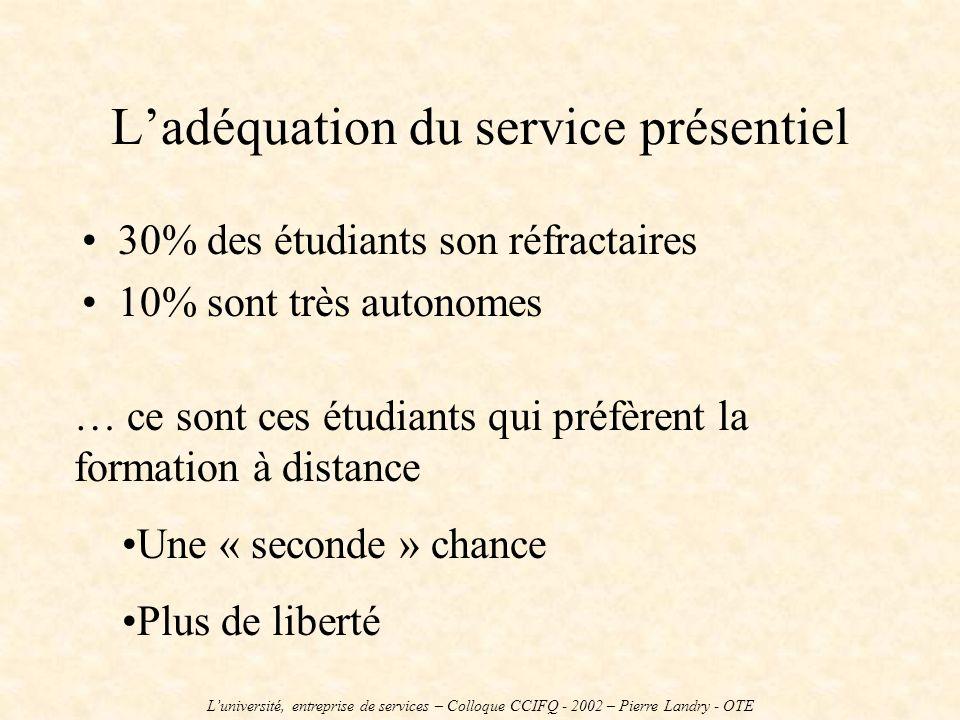 Ladéquation du service présentiel 30% des étudiants son réfractaires 10% sont très autonomes … ce sont ces étudiants qui préfèrent la formation à dist