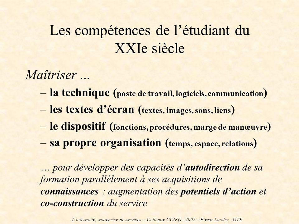 Les compétences de létudiant du XXIe siècle Maîtriser … –la technique ( poste de travail, logiciels, communication ) –les textes décran ( textes, imag