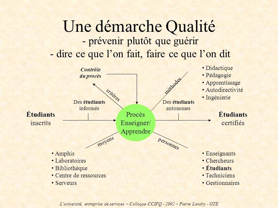 Du triangle à la pyramide daprès J.Houssaye &D.