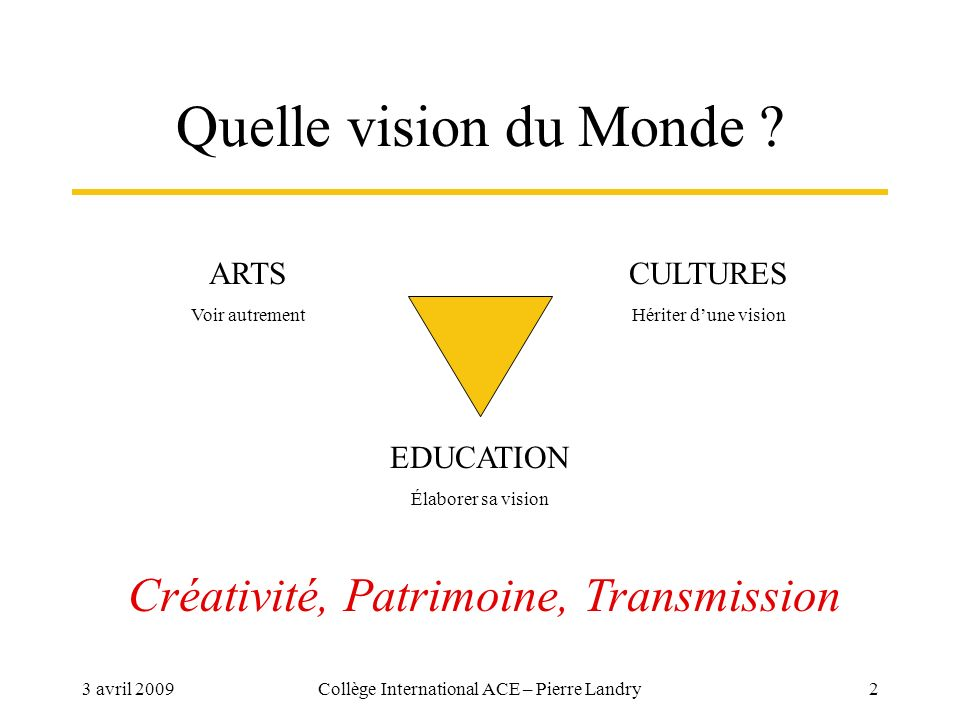 3 avril 2009Collège International ACE – Pierre Landry2 Quelle vision du Monde .