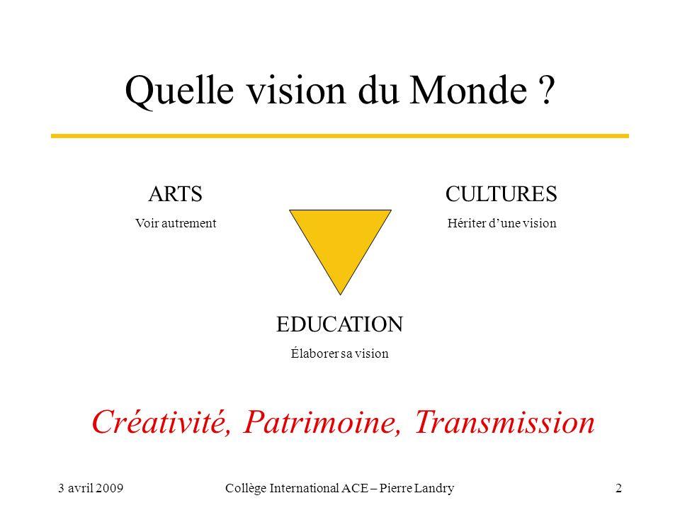3 avril 2009Collège International ACE – Pierre Landry3 Quelles relations avec lAutre .
