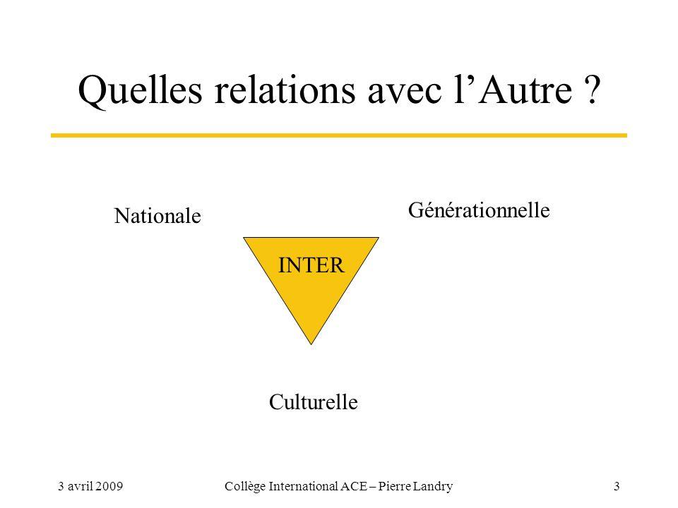 3 avril 2009Collège International ACE – Pierre Landry4 Quelle écoute du Monde .