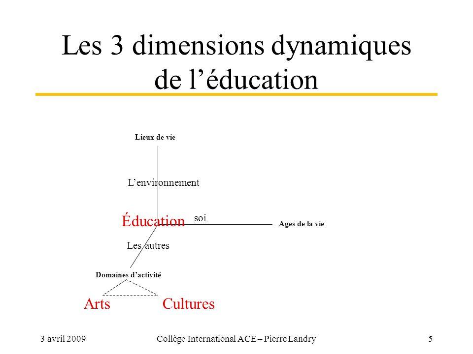 3 avril 2009Collège International ACE – Pierre Landry5 Les 3 dimensions dynamiques de léducation Domaines dactivité Ages de la vie Lieux de vie soi Les autres Lenvironnement ArtsCultures Éducation