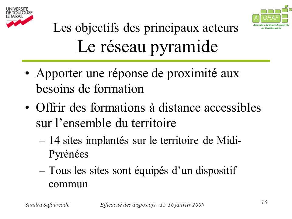 10 Sandra SafourcadeEfficacité des dispositifs - 15-16 janvier 2009 Les objectifs des principaux acteurs Le réseau pyramide Apporter une réponse de pr