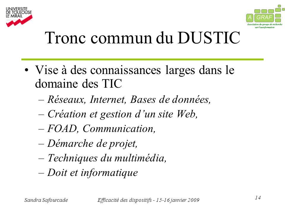 14 Sandra SafourcadeEfficacité des dispositifs - 15-16 janvier 2009 Tronc commun du DUSTIC Vise à des connaissances larges dans le domaine des TIC –Ré
