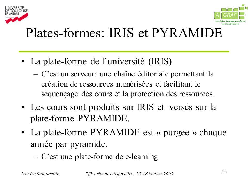 25 Sandra SafourcadeEfficacité des dispositifs - 15-16 janvier 2009 Plates-formes: IRIS et PYRAMIDE La plate-forme de luniversité (IRIS) –Cest un serv
