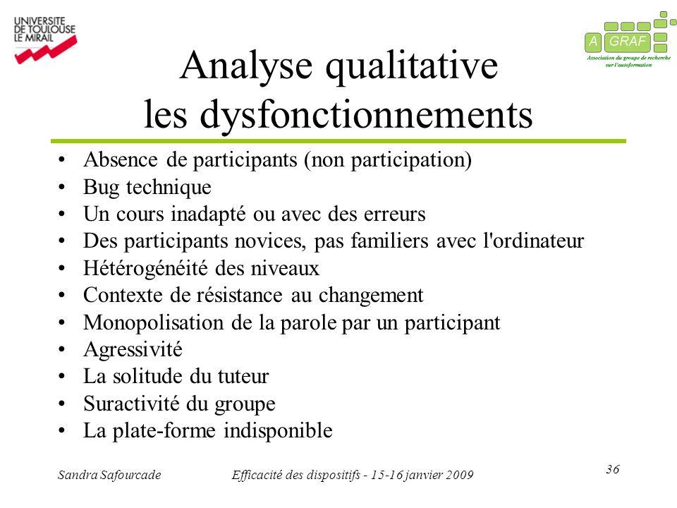 36 Sandra SafourcadeEfficacité des dispositifs - 15-16 janvier 2009 Analyse qualitative les dysfonctionnements Absence de participants (non participat