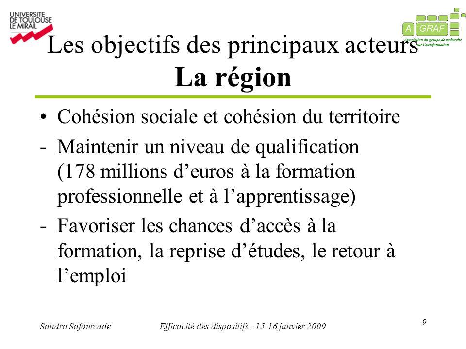 9 Sandra SafourcadeEfficacité des dispositifs - 15-16 janvier 2009 Les objectifs des principaux acteurs La région Cohésion sociale et cohésion du terr