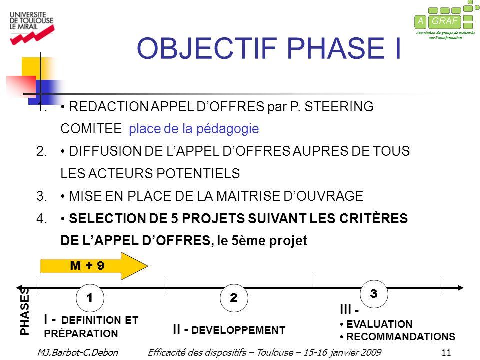 MJ.Barbot-C.DebonEfficacité des dispositifs – Toulouse – 15-16 janvier 200911 PHASES I - DEFINITION ET PRÉPARATION II - DEVELOPPEMENT III - EVALUATION RECOMMANDATIONS 1 3 2 1.