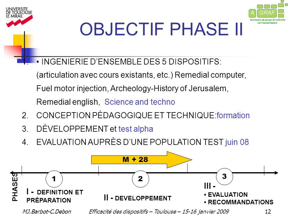 MJ.Barbot-C.DebonEfficacité des dispositifs – Toulouse – 15-16 janvier 200912 PHASES I - DEFINITION ET PRÉPARATION II - DEVELOPPEMENT III - EVALUATION RECOMMANDATIONS 1 3 2 1.
