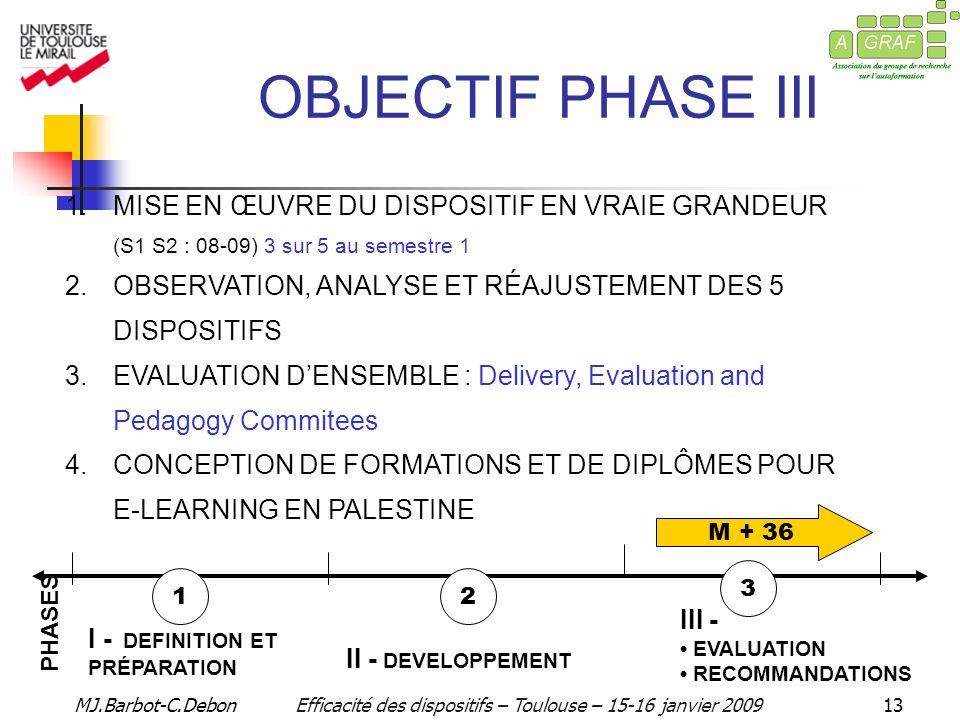 MJ.Barbot-C.DebonEfficacité des dispositifs – Toulouse – 15-16 janvier 200913 PHASES I - DEFINITION ET PRÉPARATION II - DEVELOPPEMENT III - EVALUATION