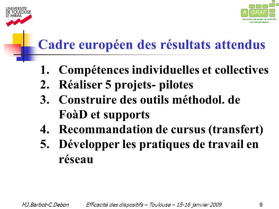 MJ.Barbot-C.DebonEfficacité des dispositifs – Toulouse – 15-16 janvier 200920 III.