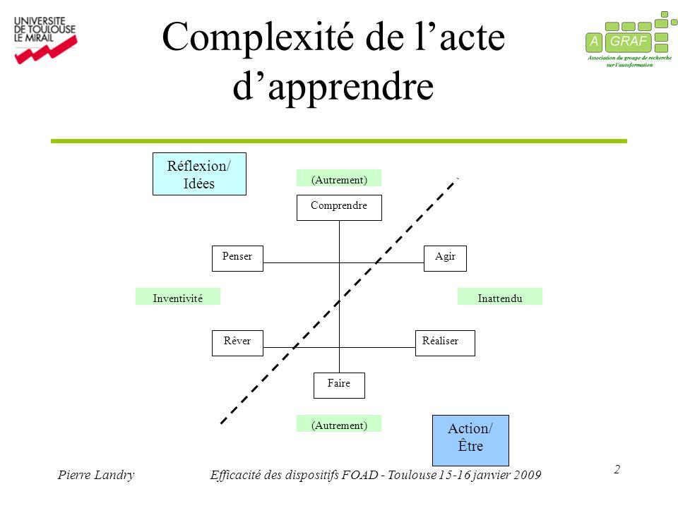 2 Pierre LandryEfficacité des dispositifs FOAD - Toulouse 15-16 janvier 2009 Complexité de lacte dapprendre Faire Agir Réaliser Comprendre Penser Rêver Action/ Être Réflexion/ Idées (Autrement) InattenduInventivité