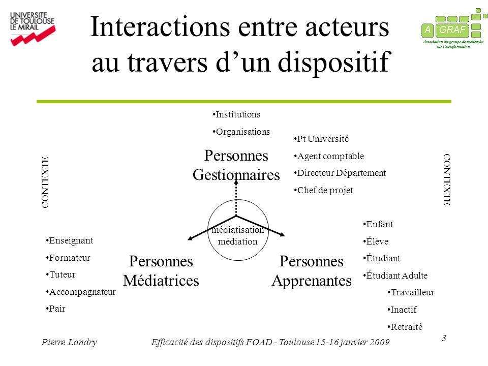 3 Pierre LandryEfficacité des dispositifs FOAD - Toulouse 15-16 janvier 2009 Interactions entre acteurs au travers dun dispositif Personnes Gestionnai