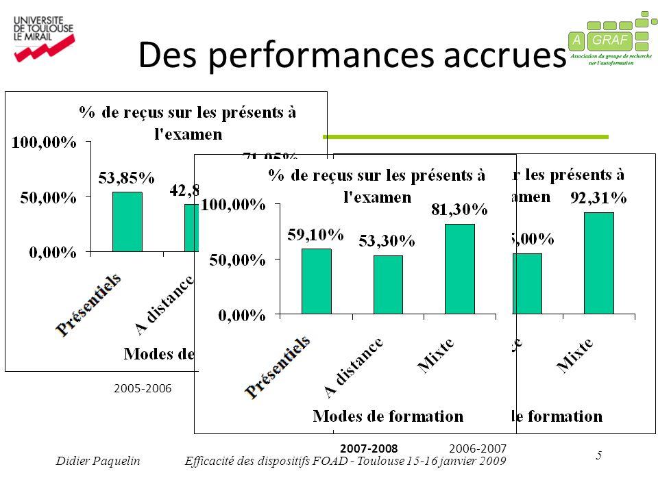 5 Didier PaquelinEfficacité des dispositifs FOAD - Toulouse 15-16 janvier 2009 Des performances accrues 2005-2006 2006-2007 2007-2008