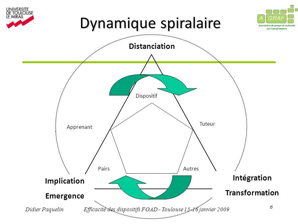6 Didier PaquelinEfficacité des dispositifs FOAD - Toulouse 15-16 janvier 2009 Implication Emergence Intégration Transformation Distanciation Dynamique spiralaire Apprenant Pairs Tuteur Autres Dispositif