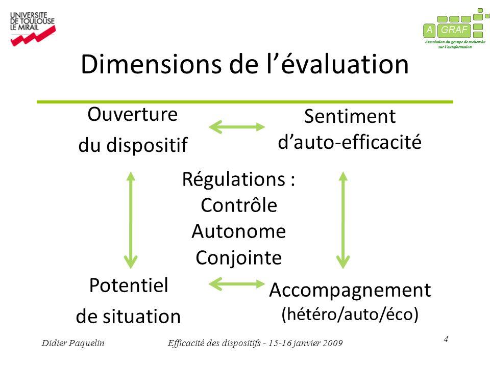 4 Didier PaquelinEfficacité des dispositifs - 15-16 janvier 2009 Dimensions de lévaluation Ouverture du dispositif Sentiment dauto-efficacité Potentie