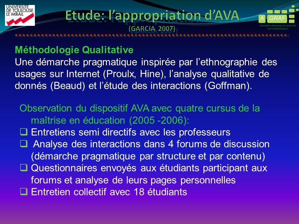 Observation du dispositif AVA avec quatre cursus de la maîtrise en éducation (2005 -2006): Entretiens semi directifs avec les professeurs Analyse des