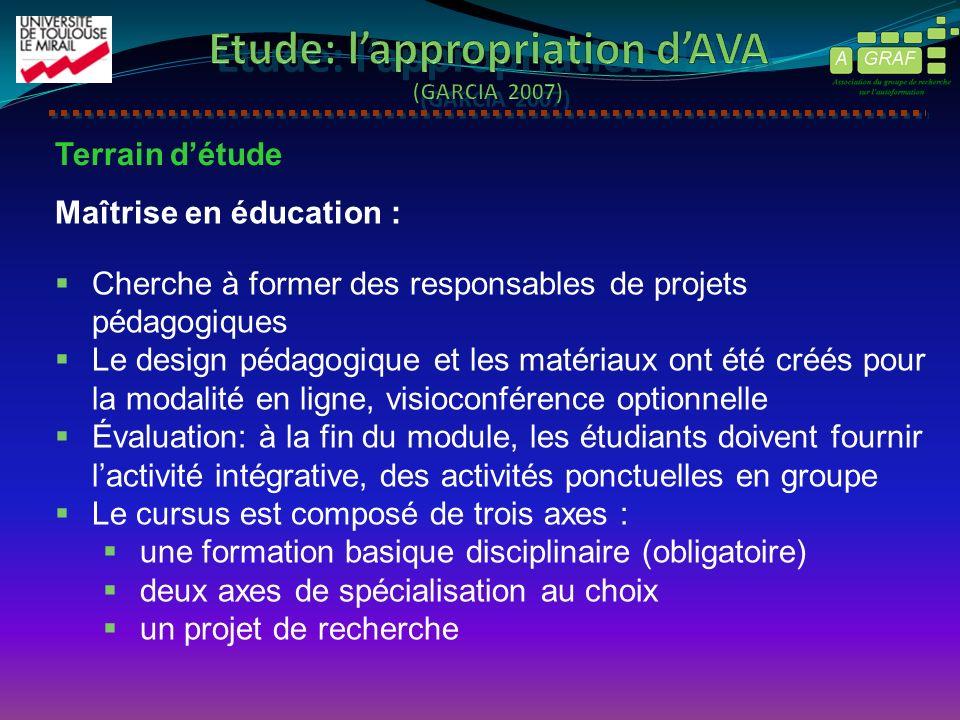 Terrain détude Maîtrise en éducation : Cherche à former des responsables de projets pédagogiques Le design pédagogique et les matériaux ont été créés
