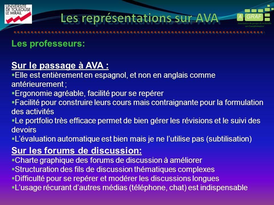 Les professeurs: Sur le passage à AVA : Elle est entièrement en espagnol, et non en anglais comme antérieurement ; Ergonomie agréable, facilité pour s