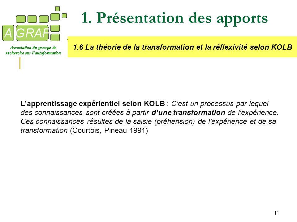 11 1. Présentation des apports 1.6 La théorie de la transformation et la réflexivité selon KOLB Lapprentissage expérientiel selon KOLB : Cest un proce