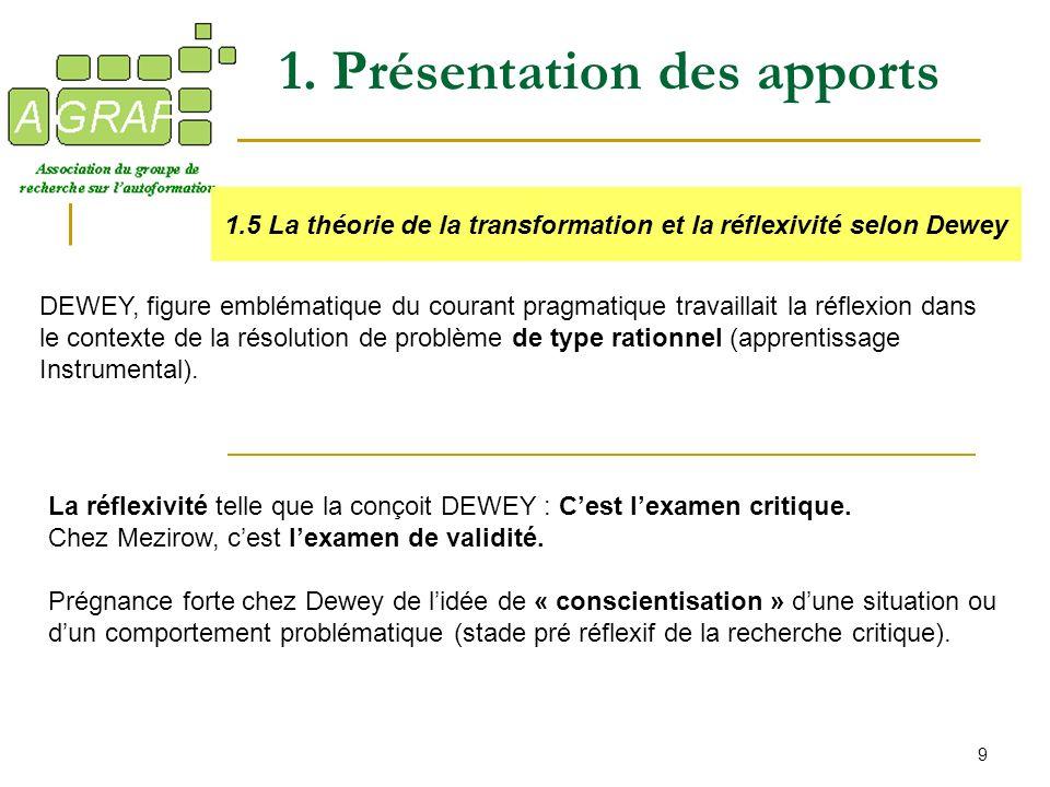 9 1. Présentation des apports 1.5 La théorie de la transformation et la réflexivité selon Dewey DEWEY, figure emblématique du courant pragmatique trav