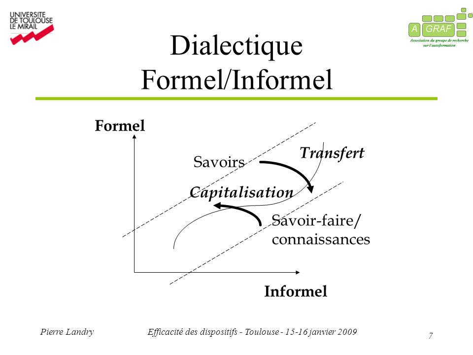 7 Pierre LandryEfficacité des dispositifs - Toulouse - 15-16 janvier 2009 Dialectique Formel/Informel Formel Informel Capitalisation Transfert Savoirs Savoir-faire/ connaissances