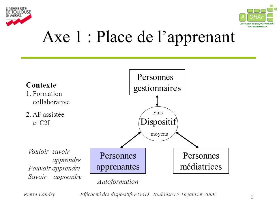2 Pierre LandryEfficacité des dispositifs FOAD - Toulouse 15-16 janvier 2009 Axe 1 : Place de lapprenant Personnes gestionnaires Fins Dispositif moyen
