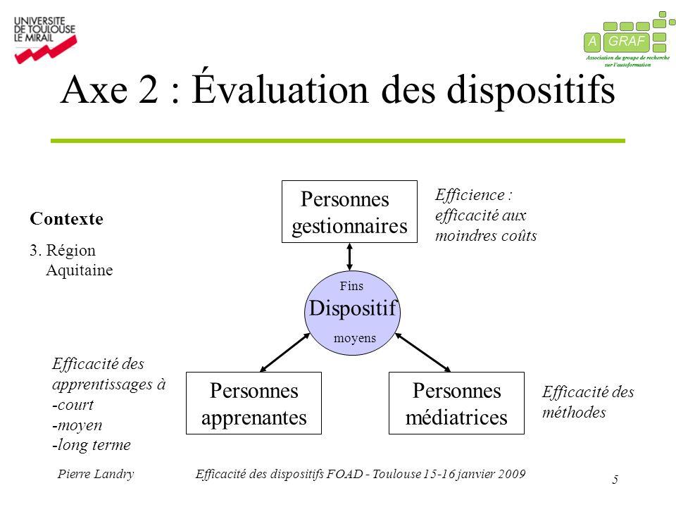 5 Pierre LandryEfficacité des dispositifs FOAD - Toulouse 15-16 janvier 2009 Axe 2 : Évaluation des dispositifs Personnes gestionnaires Fins Dispositi