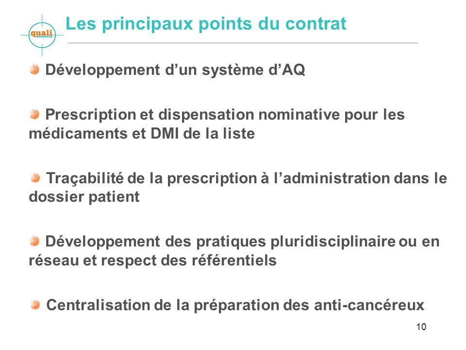 10 Développement dun système dAQ Prescription et dispensation nominative pour les médicaments et DMI de la liste Traçabilité de la prescription à ladm
