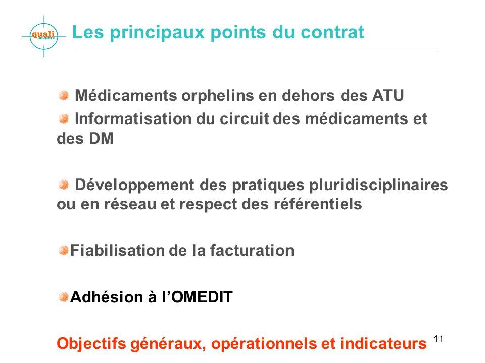 11 Médicaments orphelins en dehors des ATU Informatisation du circuit des médicaments et des DM Développement des pratiques pluridisciplinaires ou en