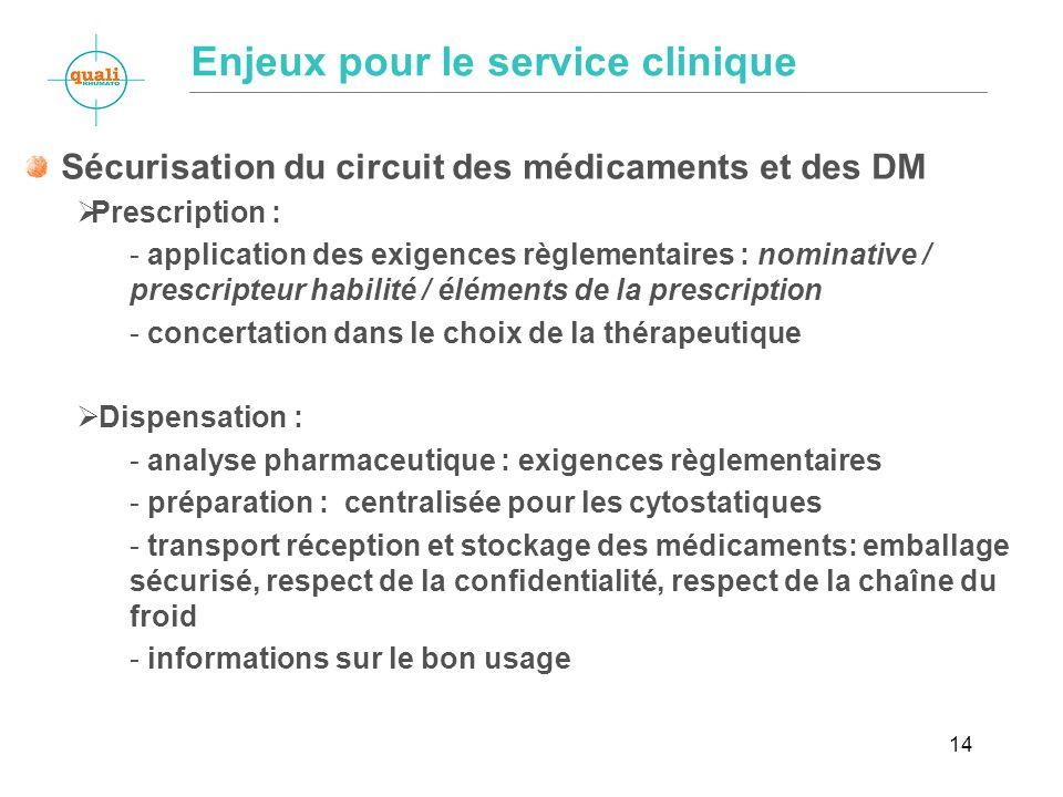 14 Enjeux pour le service clinique Sécurisation du circuit des médicaments et des DM Prescription : - application des exigences règlementaires : nomin